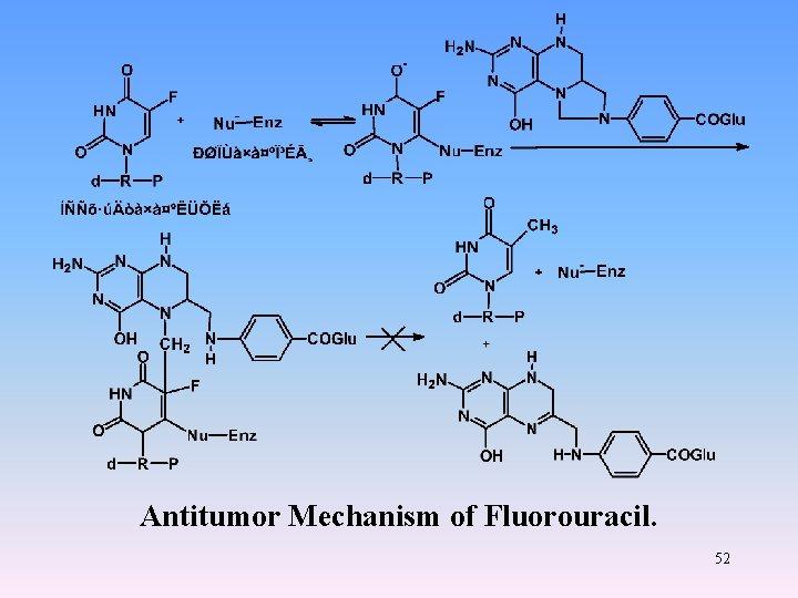 Antitumor Mechanism of Fluorouracil. 52