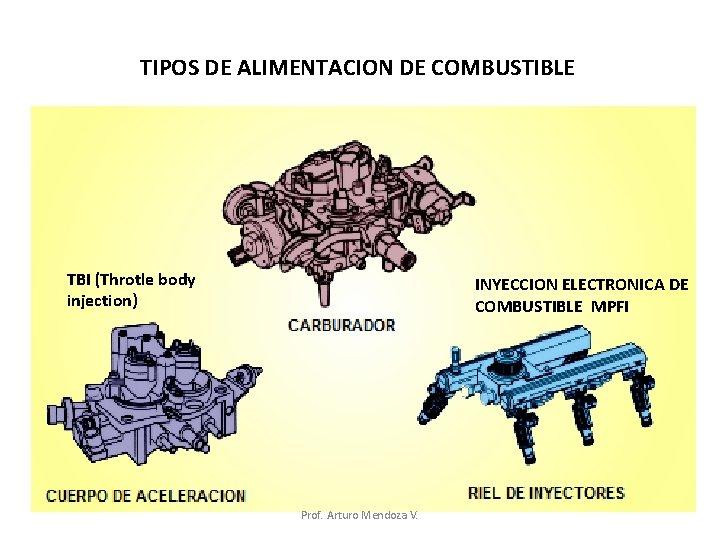 TIPOS DE ALIMENTACION DE COMBUSTIBLE TBI (Throtle body injection) INYECCION ELECTRONICA DE COMBUSTIBLE MPFI