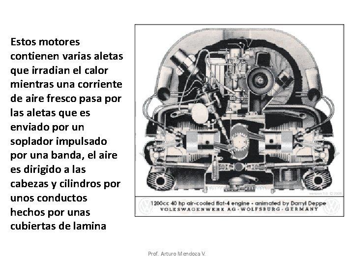 Estos motores contienen varias aletas que irradian el calor mientras una corriente de aire