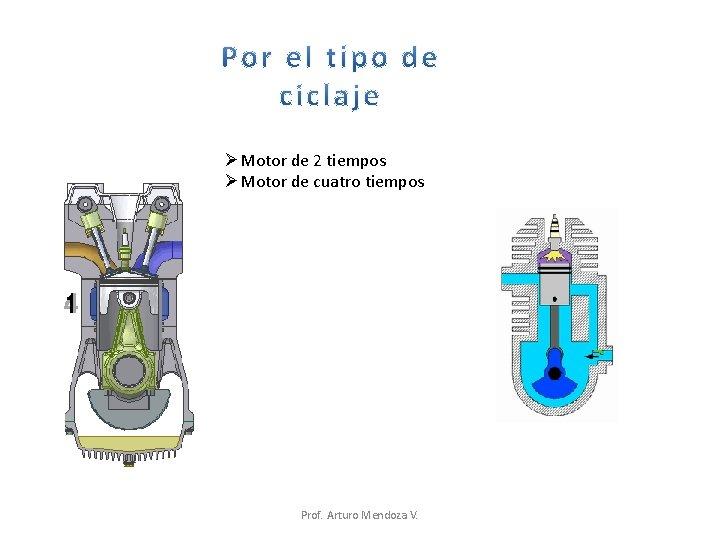 ØMotor de 2 tiempos ØMotor de cuatro tiempos Prof. Arturo Mendoza V.
