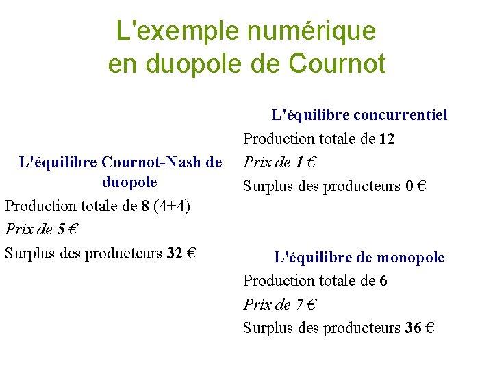 L'exemple numérique en duopole de Cournot L'équilibre Cournot-Nash de duopole Production totale de 8
