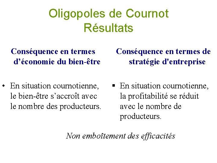 Oligopoles de Cournot Résultats Conséquence en termes d'économie du bien-être Conséquence en termes de