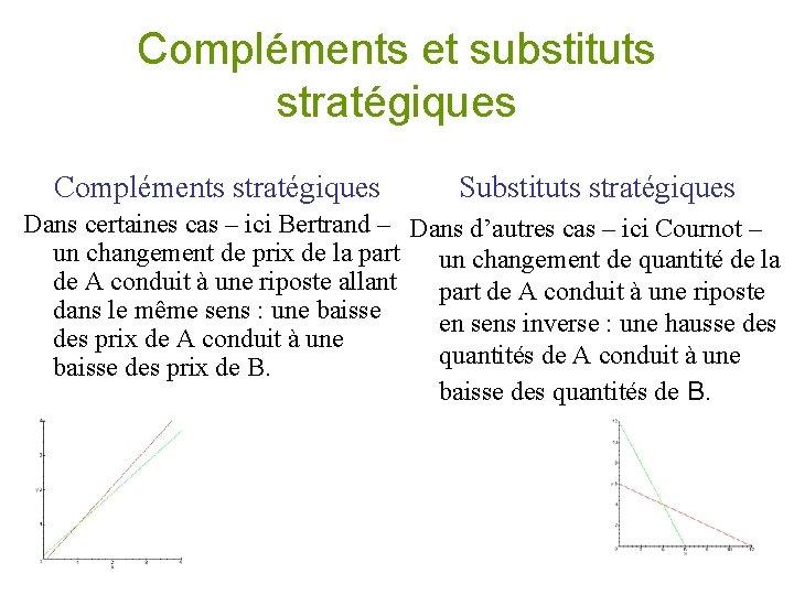 Compléments et substituts stratégiques Compléments stratégiques Substituts stratégiques Dans certaines cas – ici Bertrand