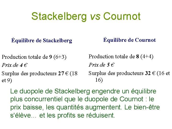 Stackelberg vs Cournot Équilibre de Stackelberg Équilibre de Cournot Production totale de 9 (6+3)