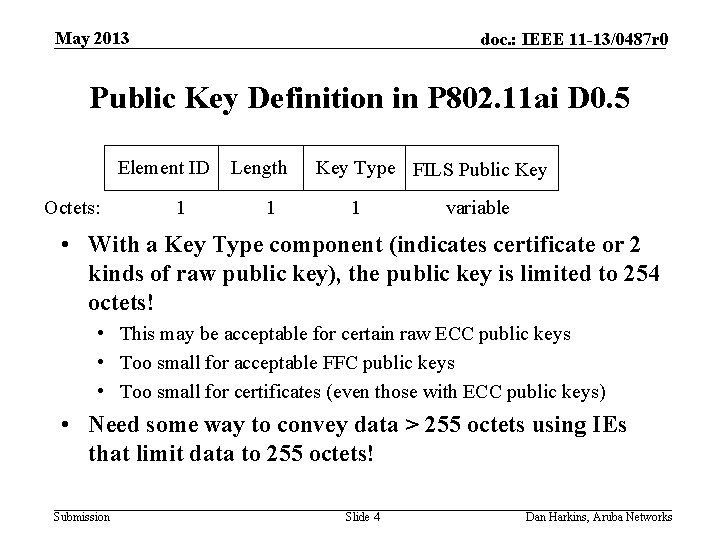 May 2013 doc. : IEEE 11 -13/0487 r 0 Public Key Definition in P