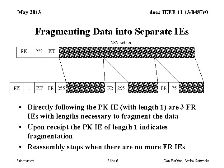 May 2013 doc. : IEEE 11 -13/0487 r 0 Fragmenting Data into Separate IEs