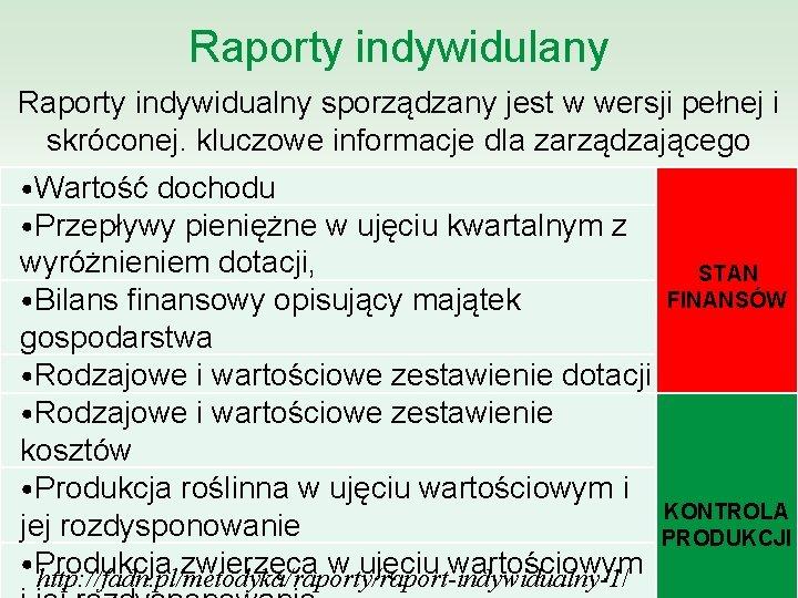 Raporty indywidulany Raporty indywidualny sporządzany jest w wersji pełnej i skróconej. kluczowe informacje dla