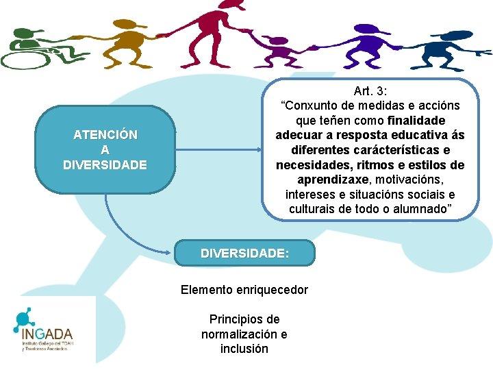 """ATENCIÓN A DIVERSIDADE Art. 3: """"Conxunto de medidas e accións que teñen como finalidade"""