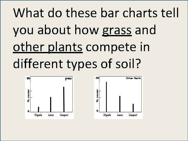 What do these bar charts tell you about how grass and other plants compete