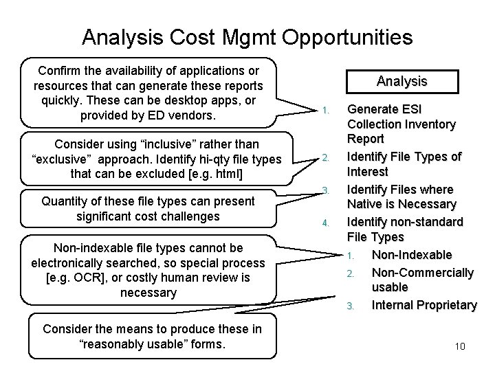 Analysis Cost Mgmt Opportunities Confirm the availability of applications or resources that can generate