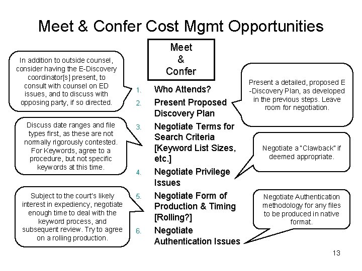 Meet & Confer Cost Mgmt Opportunities In addition to outside counsel, consider having the