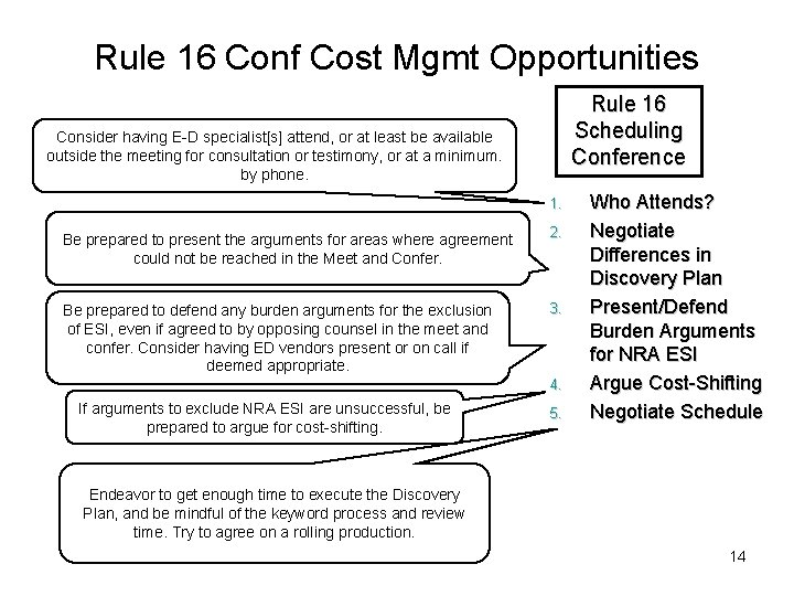 Rule 16 Conf Cost Mgmt Opportunities Rule 16 Scheduling Conference Consider having E-D specialist[s]