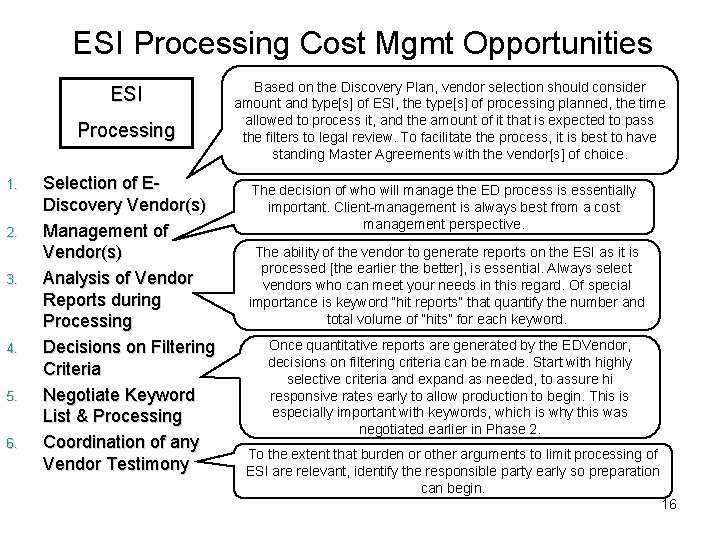 ESI Processing Cost Mgmt Opportunities ESI Processing 1. 2. 3. 4. 5. 6. Selection