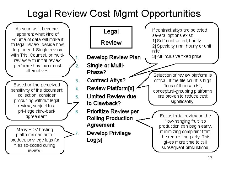 Legal Review Cost Mgmt Opportunities As soon as it becomes apparent what kind of