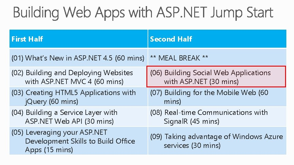 First Half Second Half (01) What's New in ASP. NET 4. 5 (60 mins)