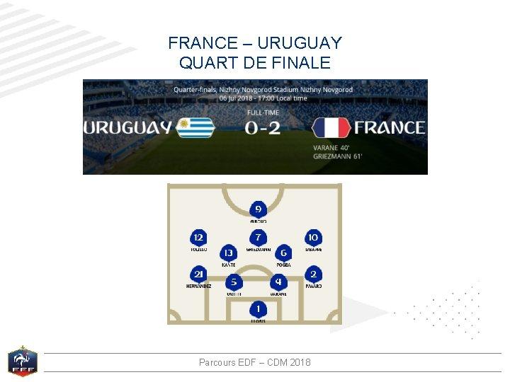 FRANCE – URUGUAY QUART DE FINALE Parcours EDF – CDM 2018