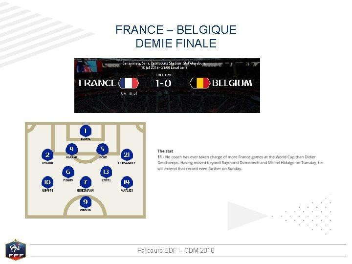FRANCE – BELGIQUE DEMIE FINALE Parcours EDF – CDM 2018