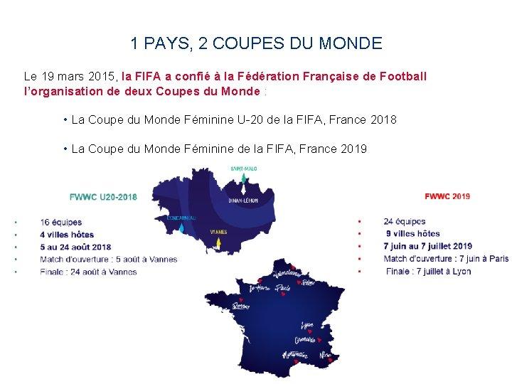 1 PAYS, 2 COUPES DU MONDE Le 19 mars 2015, la FIFA a confié