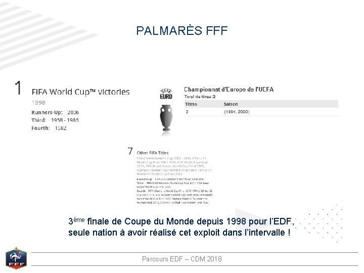 PALMARÈS FFF 3ème finale de Coupe du Monde depuis 1998 pour l'EDF, seule nation