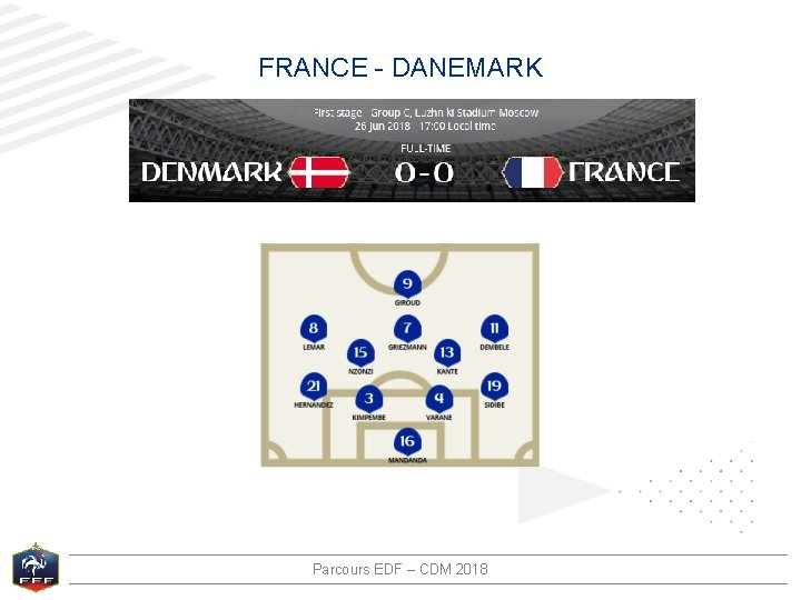 FRANCE - DANEMARK Parcours EDF – CDM 2018