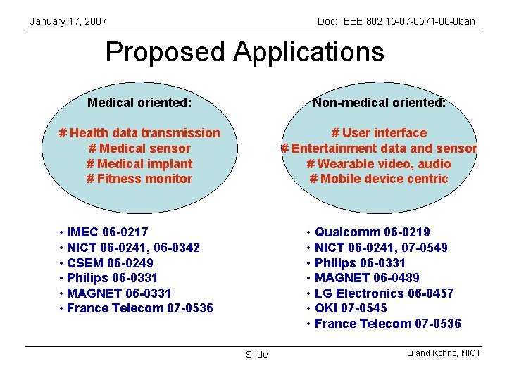 January 17, 2007 Doc: IEEE 802. 15 -07 -0571 -00 -0 ban Proposed Applications