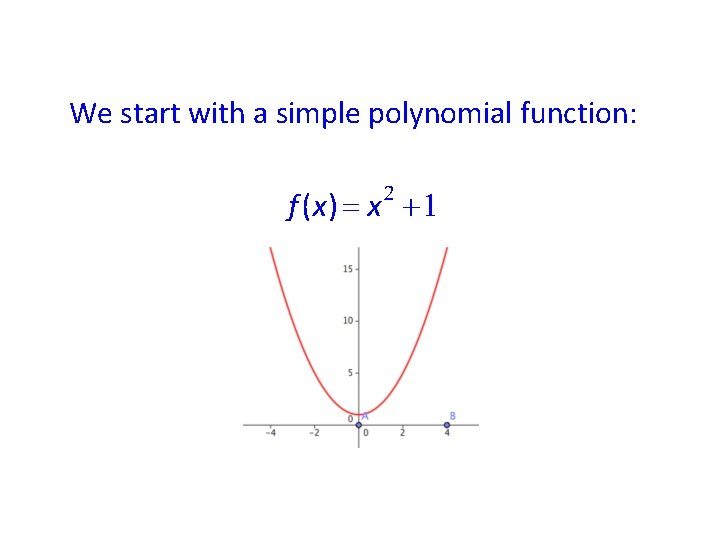 We start with a simple polynomial function: