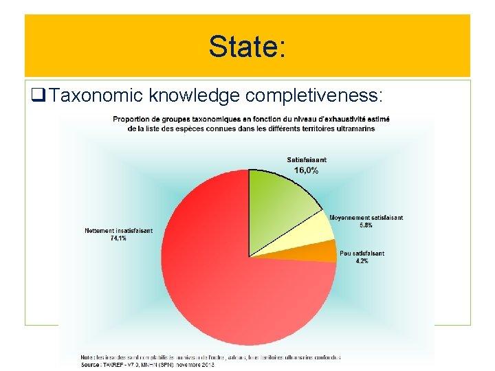 State: q Taxonomic knowledge completiveness: