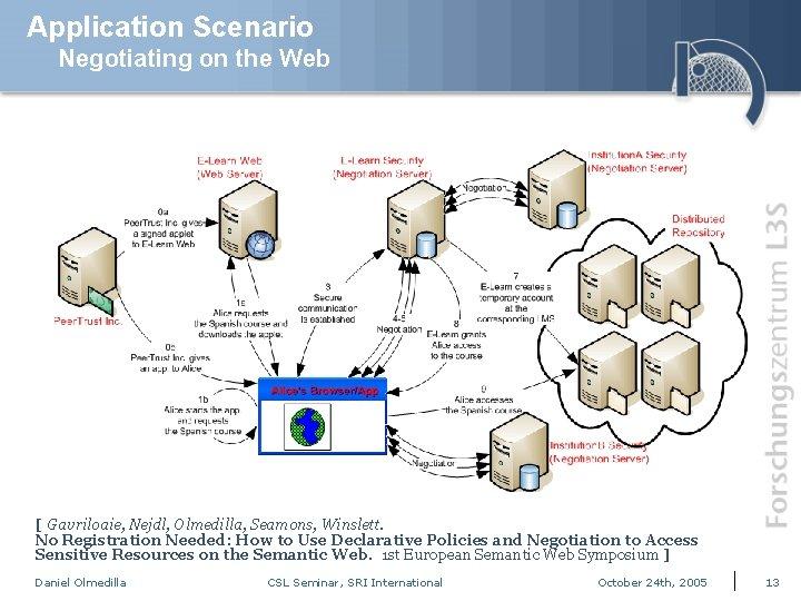 Application Scenario Negotiating on the Web [ Gavriloaie, Nejdl, Olmedilla, Seamons, Winslett. No Registration