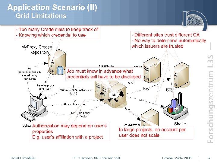 Application Scenario (II) Grid Limitations Daniel Olmedilla CSL Seminar, SRI International October 24 th,