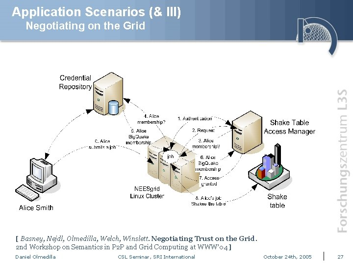 Application Scenarios (& III) Negotiating on the Grid [ Basney, Nejdl, Olmedilla, Welch, Winslett.