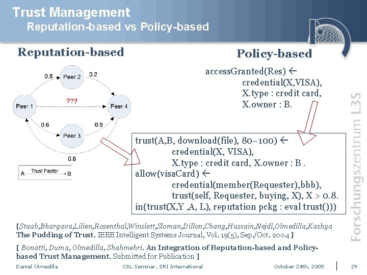 Trust Management Reputation-based vs Policy-based Reputation-based Policy-based access. Granted(Res) credential(X, VISA), X. type :