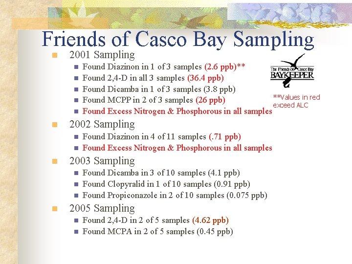 Friends of Casco Bay Sampling n 2001 Sampling n n n 2002 Sampling n