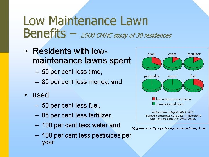 Low Maintenance Lawn Benefits – 2000 CMHC study of 30 residences • Residents with