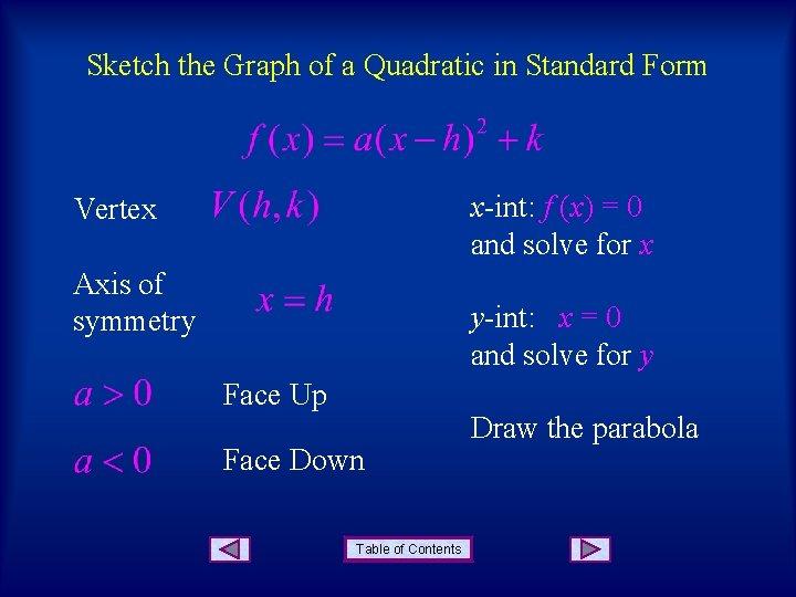 Sketch the Graph of a Quadratic in Standard Form x-int: f (x) = 0