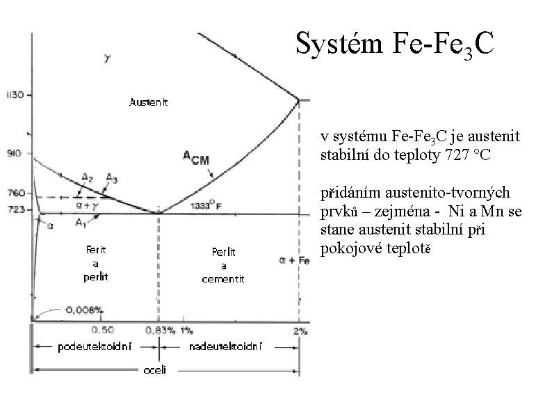 Systém Fe-Fe 3 C v systému Fe-Fe 3 C je austenit stabilní do teploty