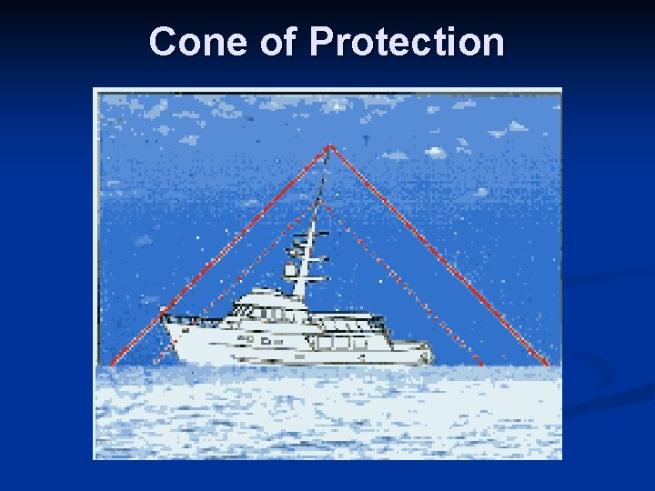 Cone of Protection