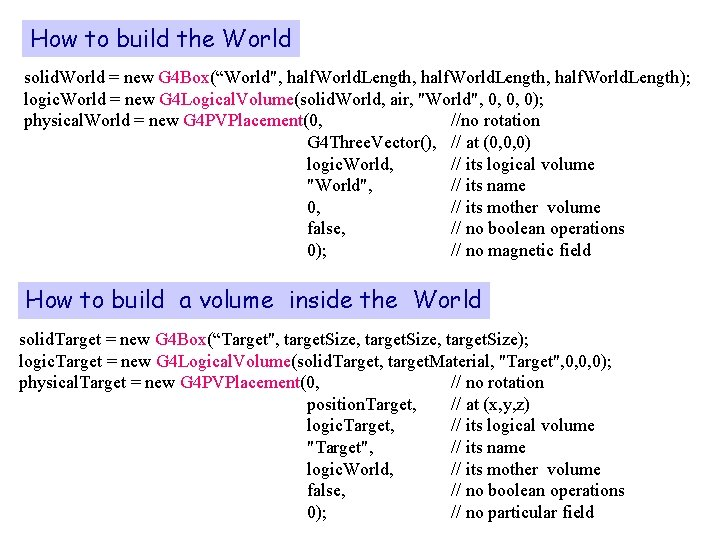 """How to build the World solid. World = new G 4 Box(""""World"""", half. World."""