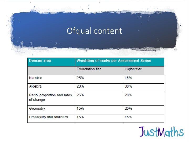 Ofqual content