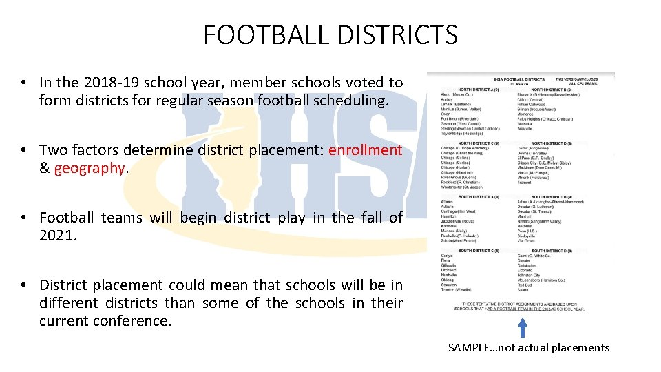 FOOTBALL DISTRICTS • In the 2018 -19 school year, member schools voted to form