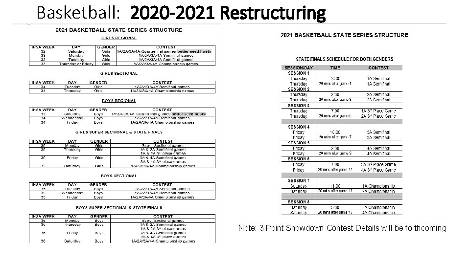 Basketball: 2020 -2021 Restructuring Note: 3 Point Showdown Contest Details will be forthcoming