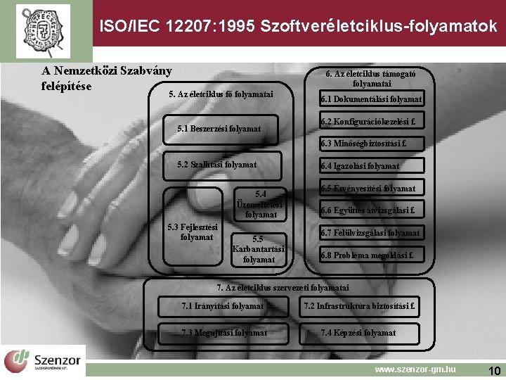 ISO/IEC 12207: 1995 Szoftveréletciklus-folyamatok A Nemzetközi Szabvány felépítése 6. Az életciklus támogató folyamatai 5.