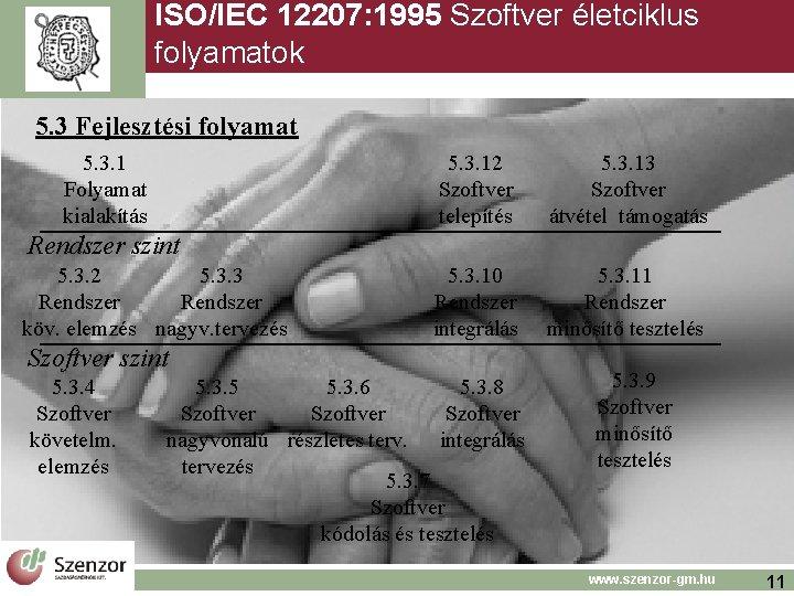 ISO/IEC 12207: 1995 Szoftver életciklus folyamatok 5. 3 Fejlesztési folyamat 5. 3. 1 Folyamat