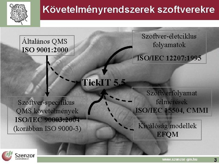 Követelményrendszerek szoftverekre Szoftver-életciklus folyamatok Általános QMS ISO 9001: 2000 ISO/IEC 12207: 1995 Tick. IT