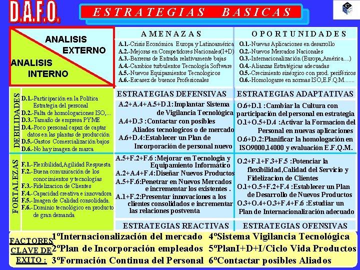 ESTRATEGIAS AMENAZAS A. 1. -Crisis Económica Europa y Latinoamérica A. 2. -Mejoras en Competidores