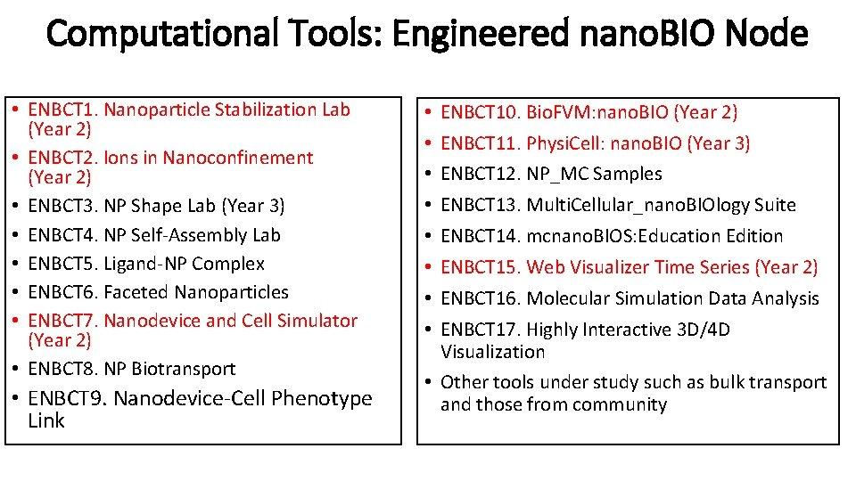 Computational Tools: Engineered nano. BIO Node • ENBCT 1. Nanoparticle Stabilization Lab (Year 2)