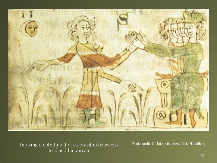 Vassal pledging fealty and receiving a fief from his lord. FIGURE 7. 9 Drawing