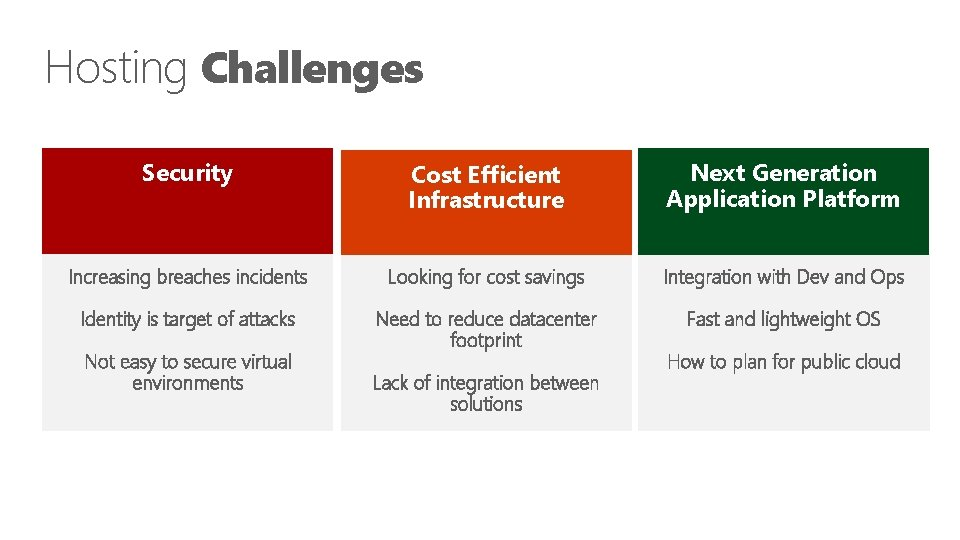 Hosting Challenges Security Cost Efficient Infrastructure Next Generation Application Platform Increasing breaches incidents Looking