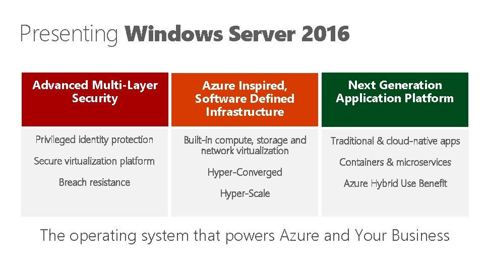 Presenting Windows Server 2016 Advanced Multi-Layer Security Azure Inspired, Software Defined Infrastructure Next Generation