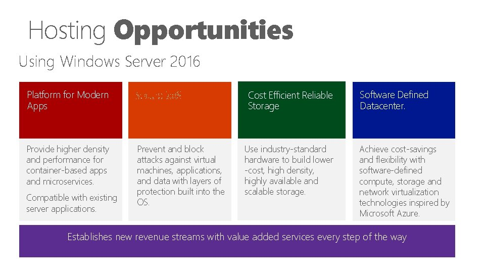 Hosting Opportunities Using Windows Server 2016 Platform for Modern Apps Provide higher density and