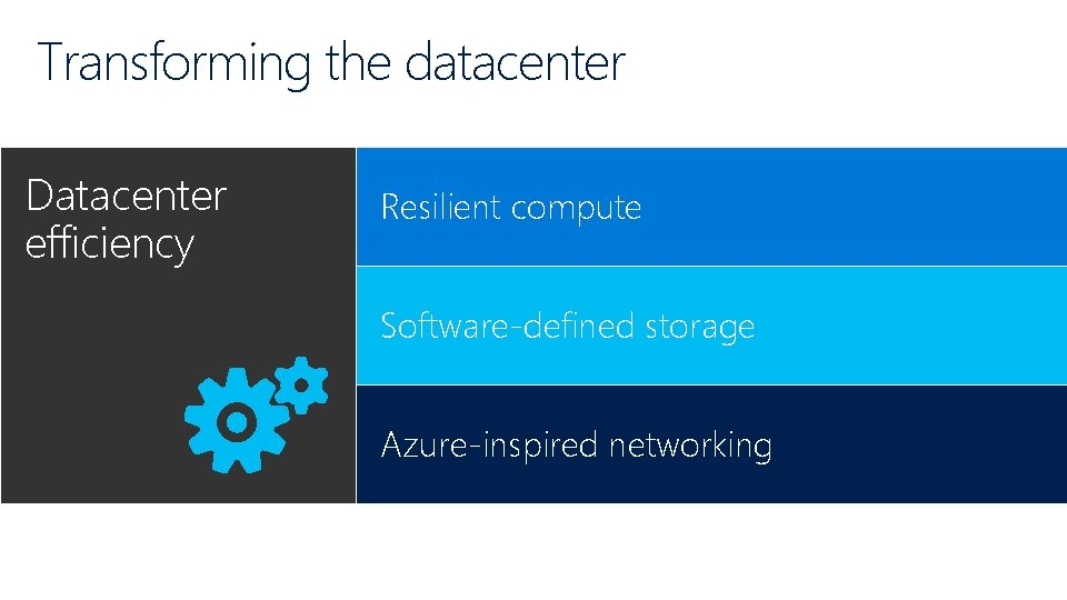 Transforming the datacenter Security Datacenter threats efficiency Datacenter Resilient compute efficiency Supporting innovation Software-defined